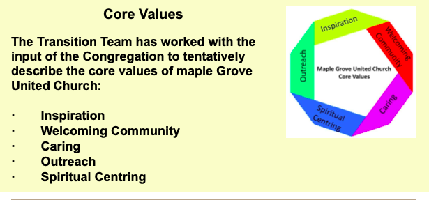 Core Values of Maple Grove United